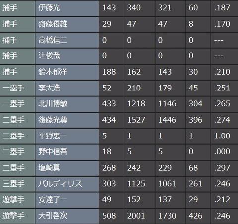 Baidu IME_2015-3-1_4-34-53