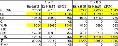 Baidu IME_2018-3-16_3-9-39