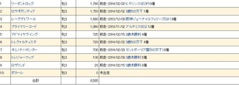 Baidu IME_2014-2-24_22-40-42