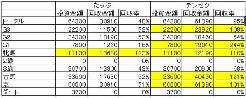 Baidu IME_2018-3-27_15-17-1