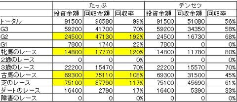 Baidu IME_2018-3-5_4-11-26