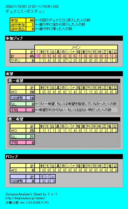 [画像:259-2] Result(2006/1/18)