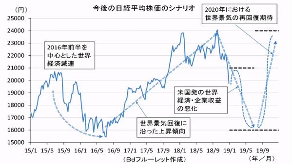 2019-01-04