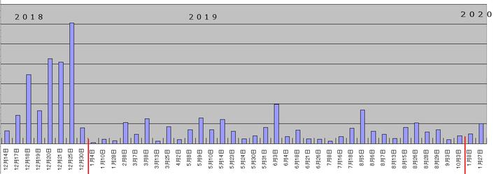 2020-01-27 (5)
