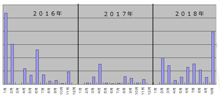 2018-11-23 (1)