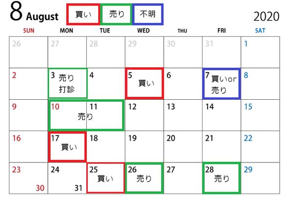 2020-08-01