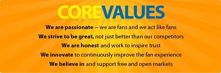 culture_values