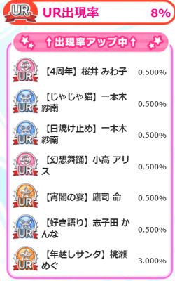 【排出メモ】FES福袋20201228_03