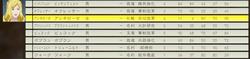 【三国志14】006