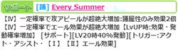 【アイドルうぉーず】まりんびーち渚20210801_02