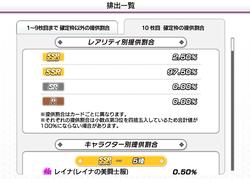 【シノマス】202102コラボ01