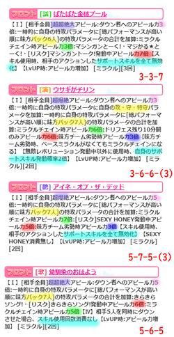 【アイドルうぉーず】【常夏pool side】20210814_06