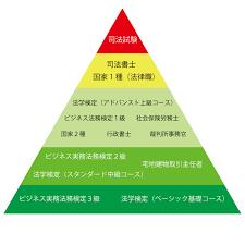 index(8)