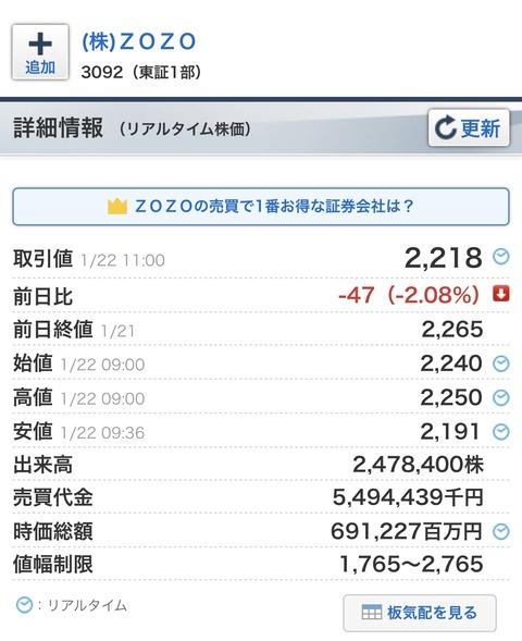 【悲報】ZOZO「前澤社長」の1億円バラ撒きでも消せない悪い評判 止まらない株価下落、大手が離脱