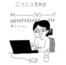 index(15)