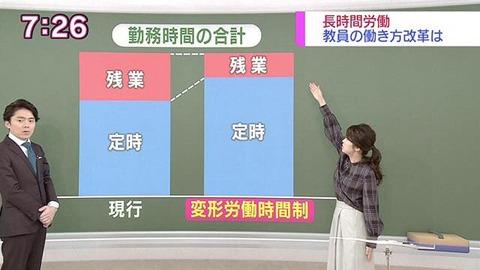 日本「残業多いな~。せや!!!残業を少なくするために通常業務時間を多くしよう!!」