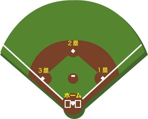 【朗報】野球のルール、完璧すぎてイジる所がない