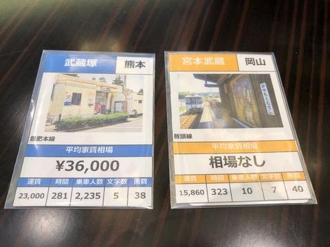 武蔵カード