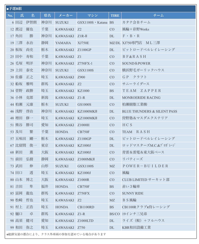 F243FC7F-0EA8-461A-9B79-108957EFD15D