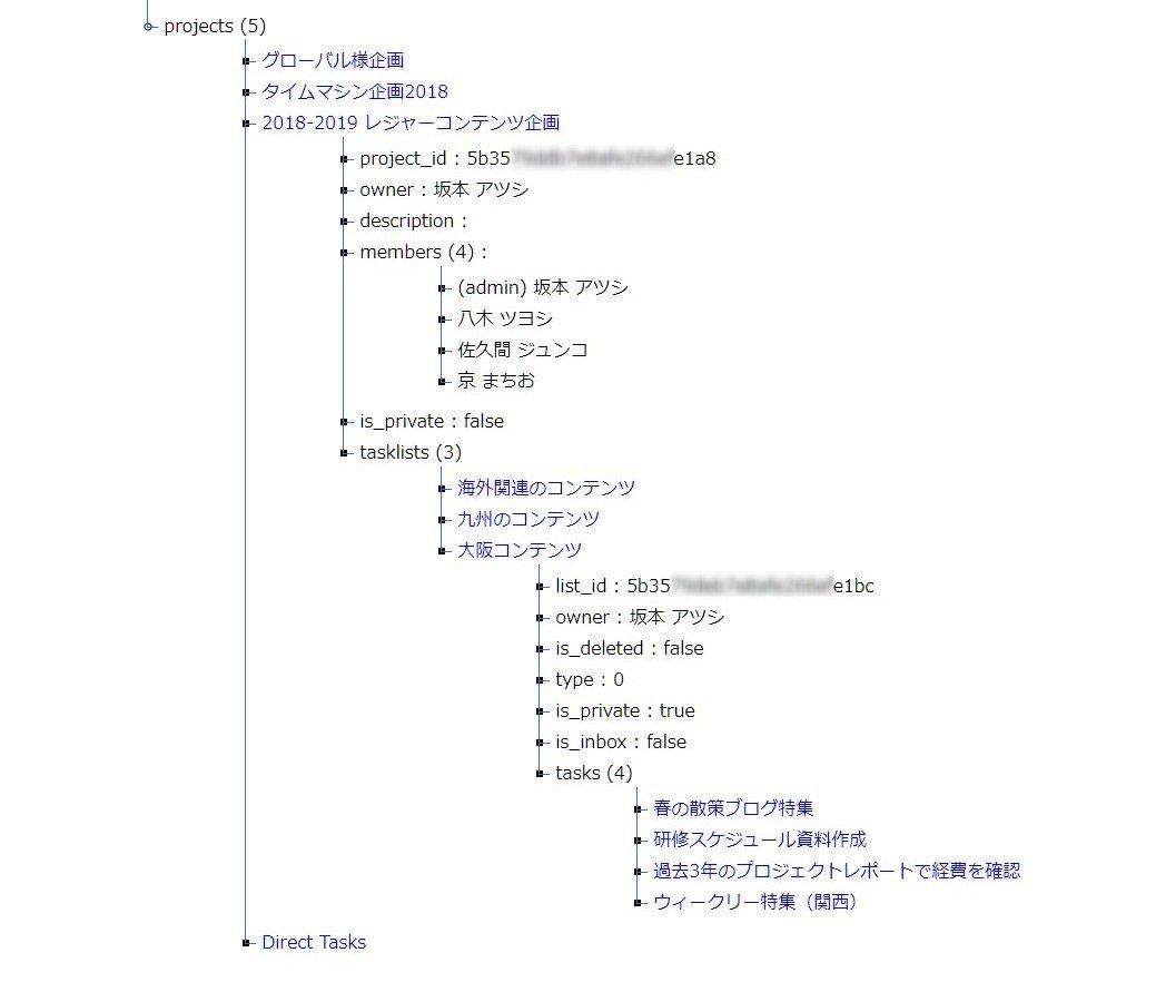プロジェクト タスクワールド taskworld ブログ