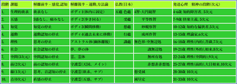 stages_10jp