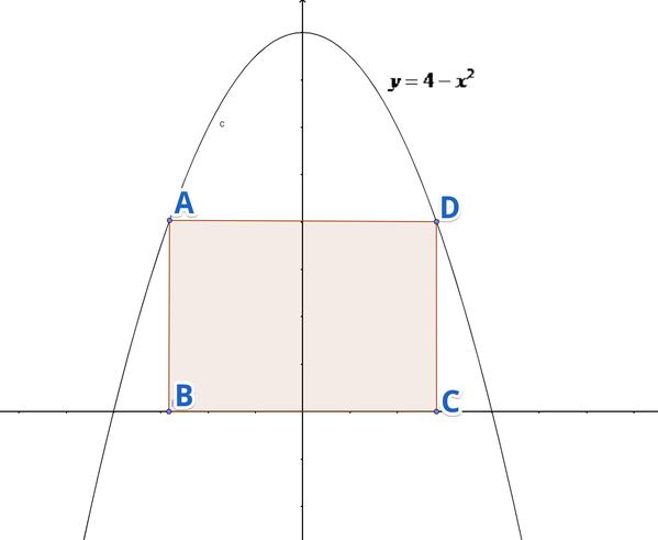 二次関数と面積の問題(微分を用いる解法)