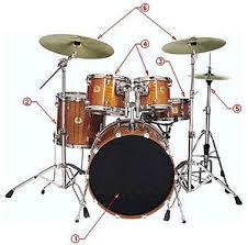 ドラムの音が気持ちいい曲