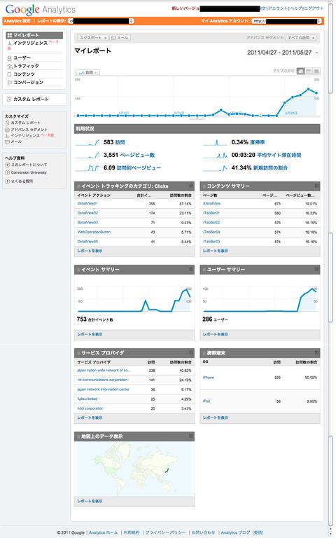 google_analytics_iphone