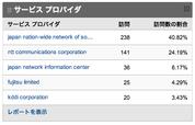 google_analytics_iphone_service_provider