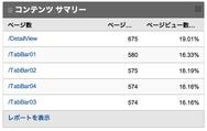 google_analytics_iphone_contents_summary