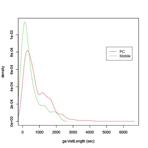 density_Pc_vs_Mobile