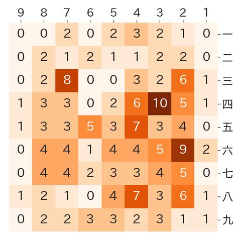 heatmap_640