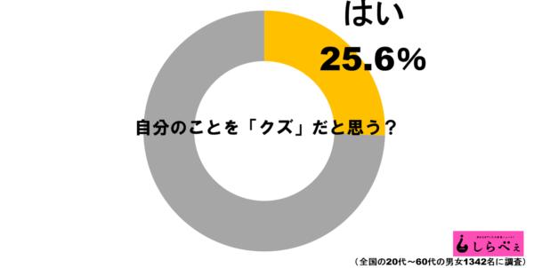 クズグラフ1
