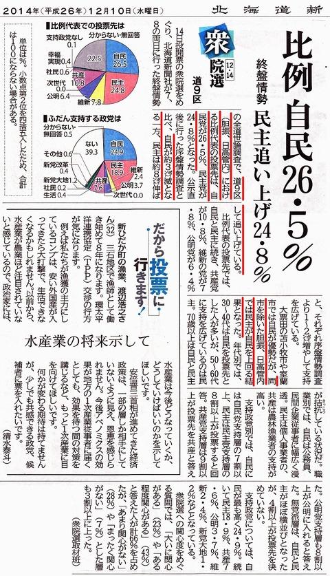 141210北海道新聞・9区比例民主追い上げ(線入り)
