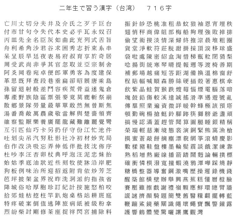台湾の小学生が習う漢字は6 ... : 4年生までに習う漢字 : 漢字