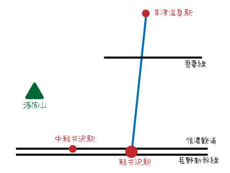 軽井沢路線図 草軽電鉄