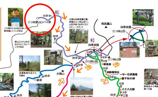 三つ峠ルートマップ