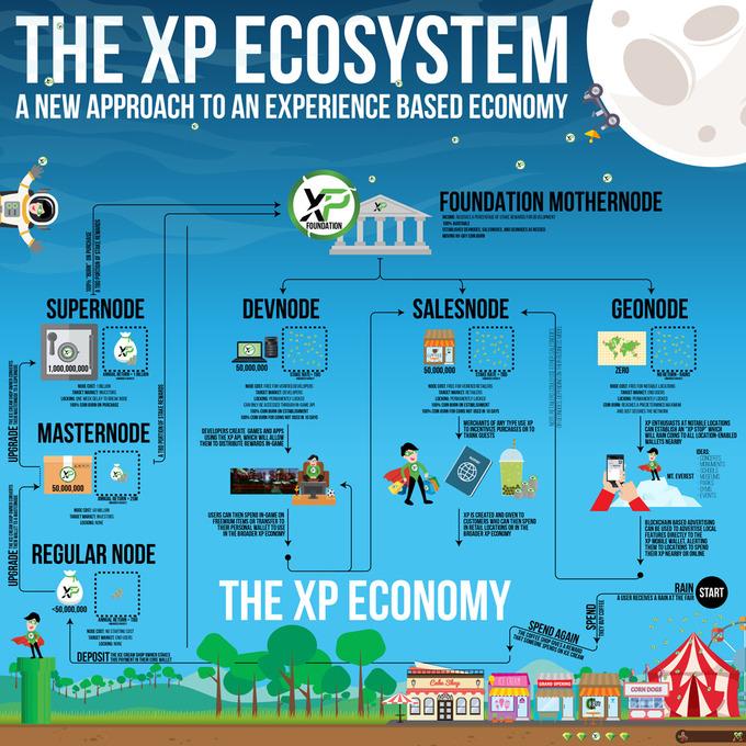 XP-Roadmap-v3