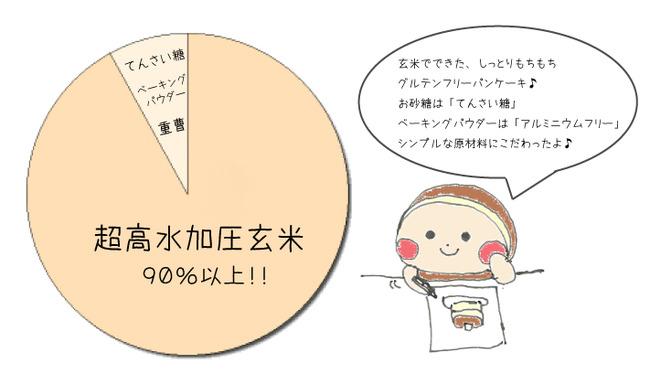 グラフ-4