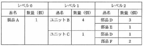 10-5_H27h_問71