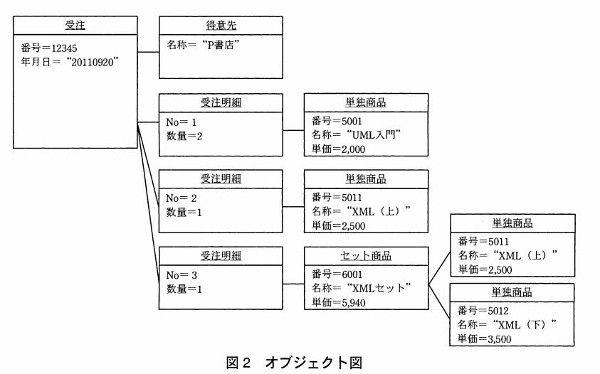2011h23a_fe_pm_qs_図2