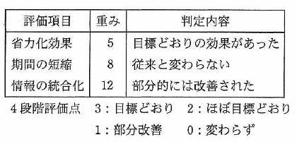 10-1_H27h_1_問65