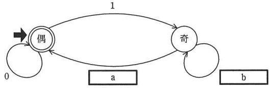 H25h-3_1図