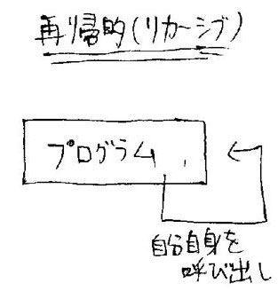 f:id:mamori_yuto:20181103063502j:plain