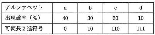 H29a-3表