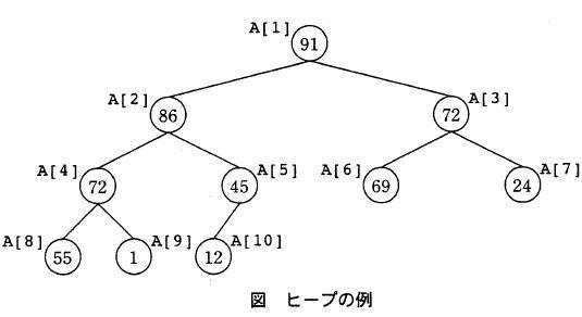 17-FE問4-1