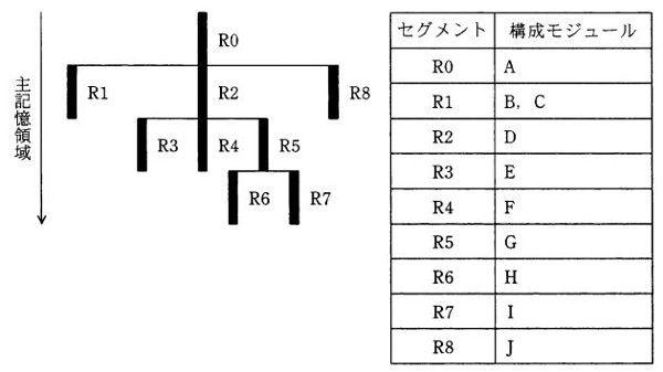 17-FE問2-3