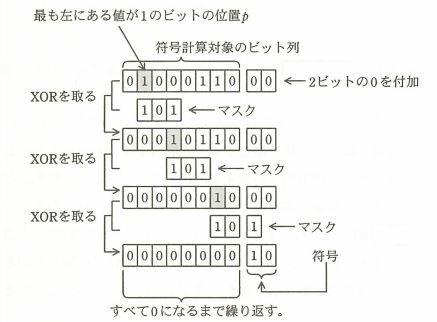 22-FE問3-1