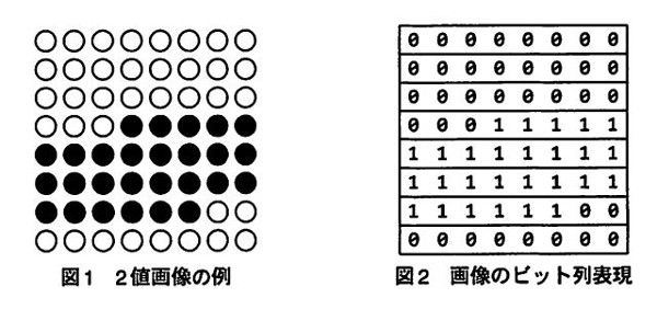 H21春FE午後問1図1・図2