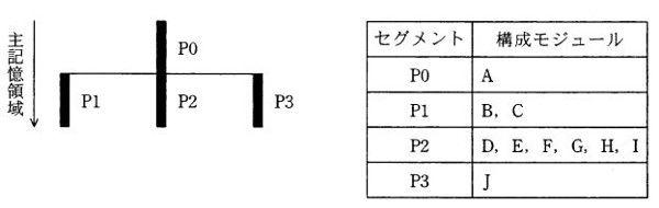 17-FE問2-1